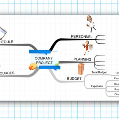 How to Use Mind Mapping for More Successful Group Meetings